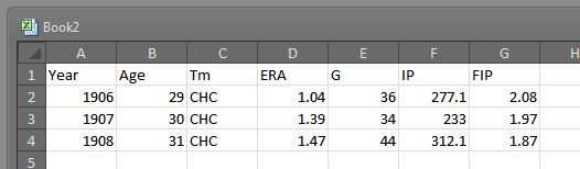 Now the data is separated into unique columns. Note how Excel automatically identified the numbers as numerical despite originating within a text string.