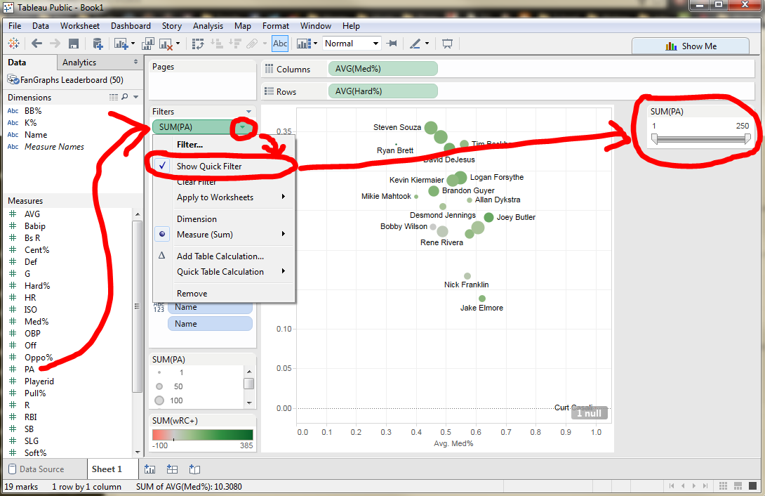 Adding a filter allows not only the Tableau creator, but also the end product user to adjust the featured data.