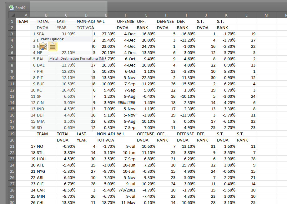 Pasting without formatting keeps the spreadsheet simple and readable.