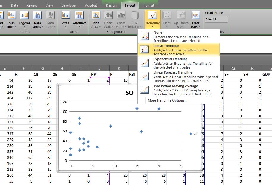 Adding a linear trendline will create a basic linear regression.
